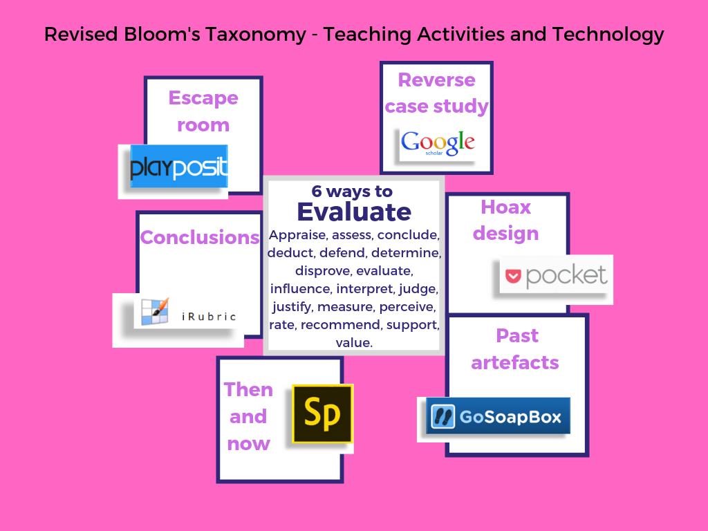 mind map of 6 teaching strategies:escape room, reverse case study, hoax design, past artefacts, then and now, conclusions.