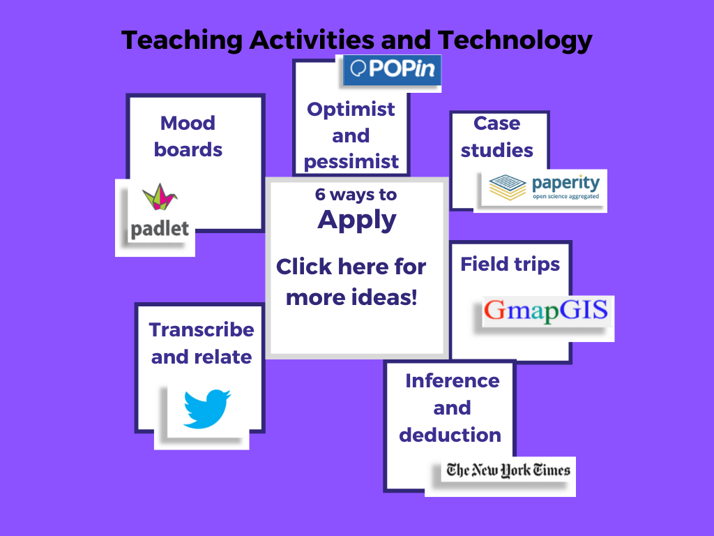 mind map showing 6 ways to apply: mood boards, optimist and pessimist, case studies, field trips, inference and deduction and transcribe and relate. click to acccess