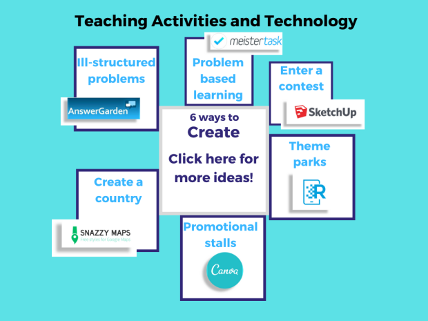 A mind map with 6 ways to create. Teaching tools highlighted are ill structured problems, problem based learning, enter a contest, promotional stalls and create a country.