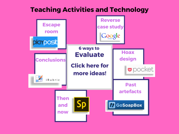 A mind map with 6 ways to evaluate. Teaching tools highlighted are escape room, reverse case study, hoax design, past artefacts, then and now, concusions.