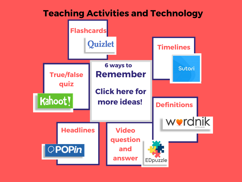 mind map showing 6 ways to remember: flashcards, timelines, definitions, video question and answer, headlines and true/false. cick image to access