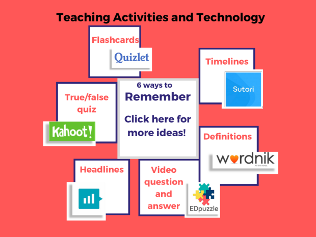 A mind map with 6 ways to remember. Teaching activities highlighted are flashcards, timelines, definitions, video question and answer, headlines and true/false quizzes